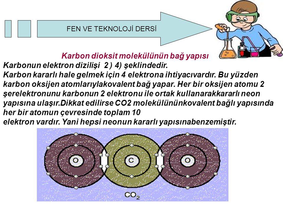 FEN VE TEKNOLOJİ DERSİ Karbon dioksit molekülünün bağ yapısı Karbonun elektron dizilişi 2 ) 4) şeklindedir. Karbon kararlı hale gelmek için 4 elektron