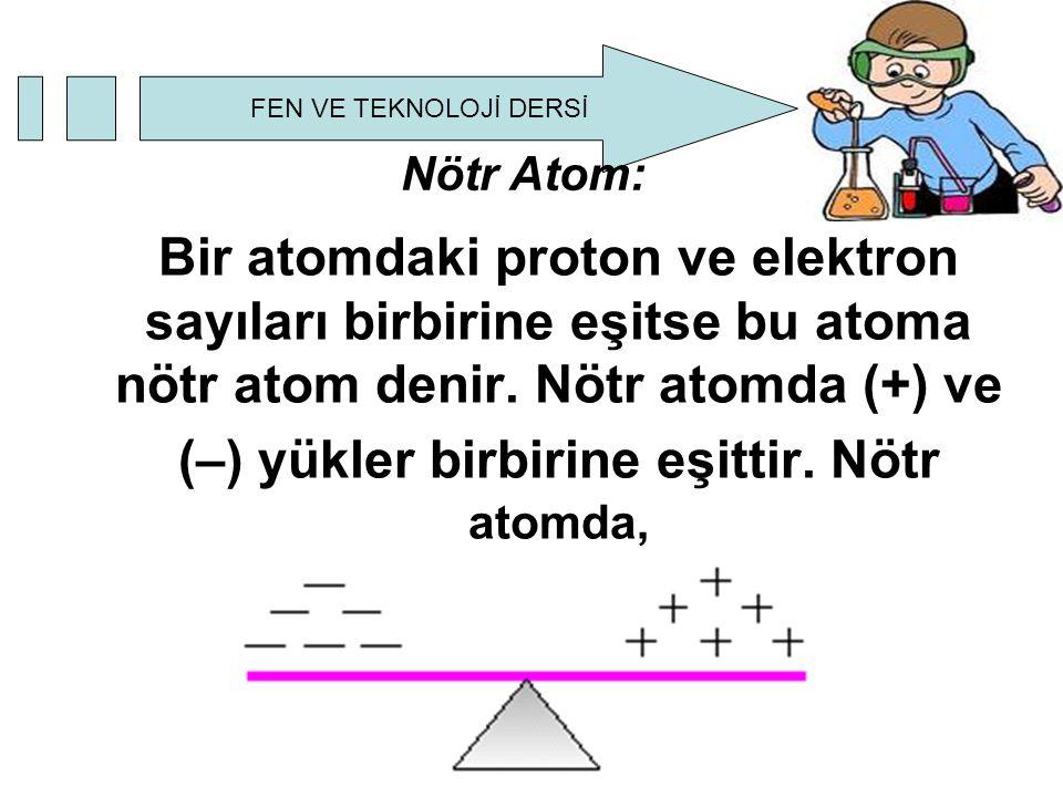 FEN VE TEKNOLOJİ DERSİ Bir atomdaki proton ve elektron sayıları birbirine eşitse bu atoma nötr atom denir. Nötr atomda (+) ve (–) yükler birbirine eşi