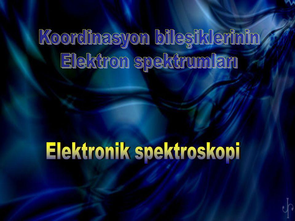 Işığın soğurulması molekül veya komplekslerde elektronik geçişlere neden olur.
