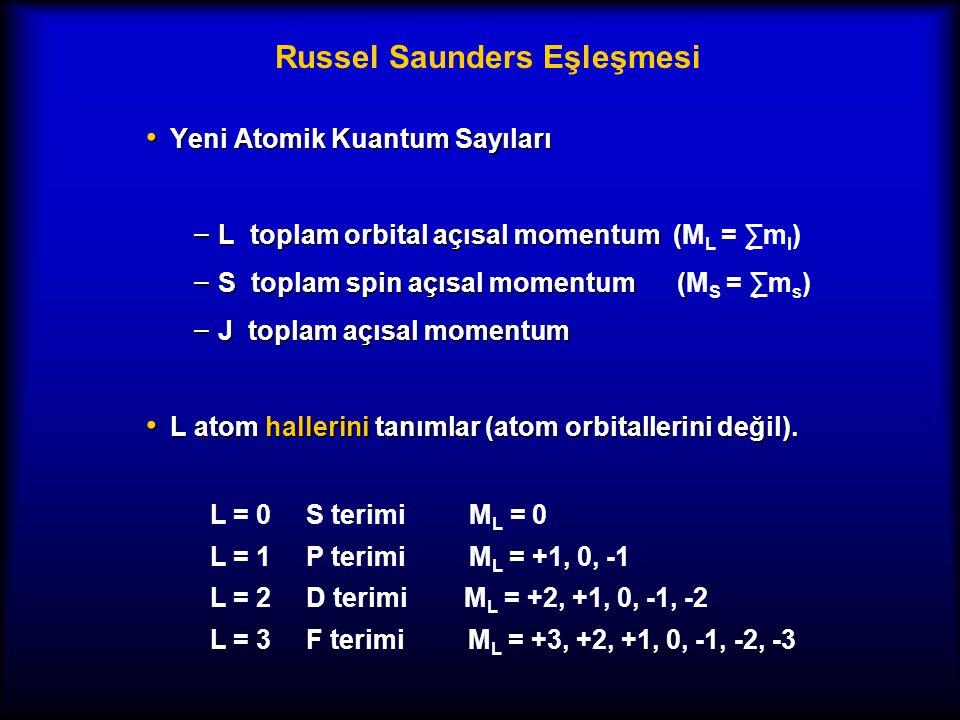 Russel Saunders Eşleşmesi Yeni Atomik Kuantum Sayıları Yeni Atomik Kuantum Sayıları – L toplam orbital açısal momentum ( – L toplam orbital açısal mom