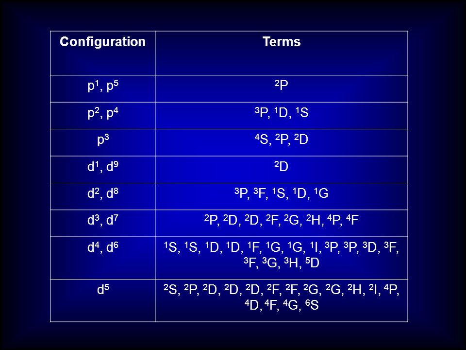 ConfigurationTerms p 1, p 52P2P p 2, p 43 P, 1 D, 1 S p3p34 S, 2 P, 2 D d 1, d 92D2D d 2, d 83 P, 3 F, 1 S, 1 D, 1 G d 3, d 72 P, 2 D, 2 D, 2 F, 2 G,