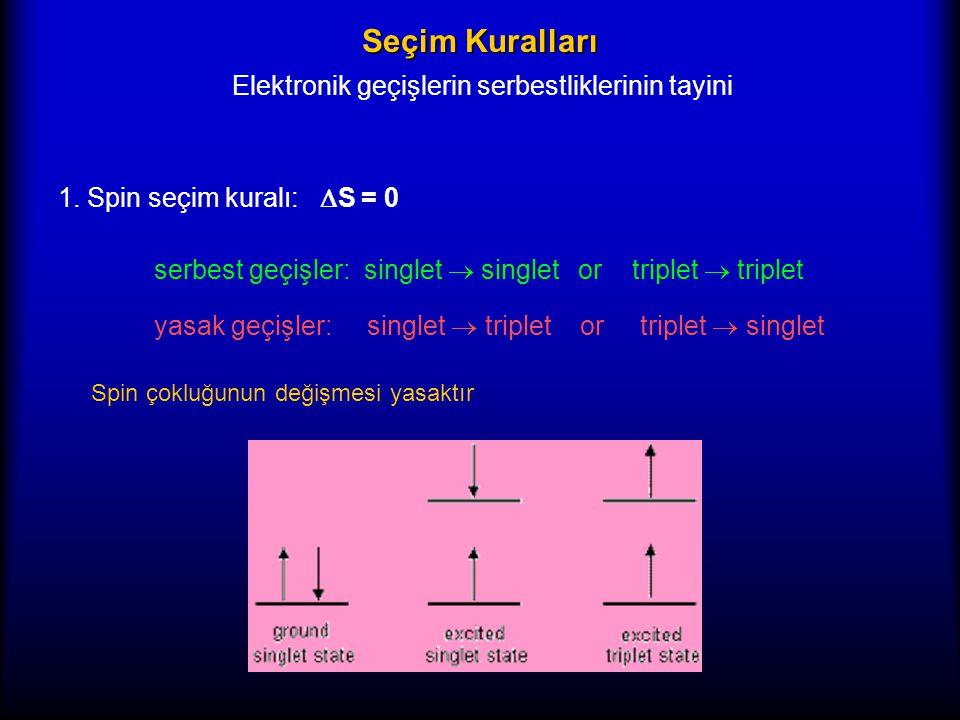Seçim Kuralları Elektronik geçişlerin serbestliklerinin tayini 1. Spin seçim kuralı:  S = 0 serbest geçişler: singlet  singlet or triplet  triplet