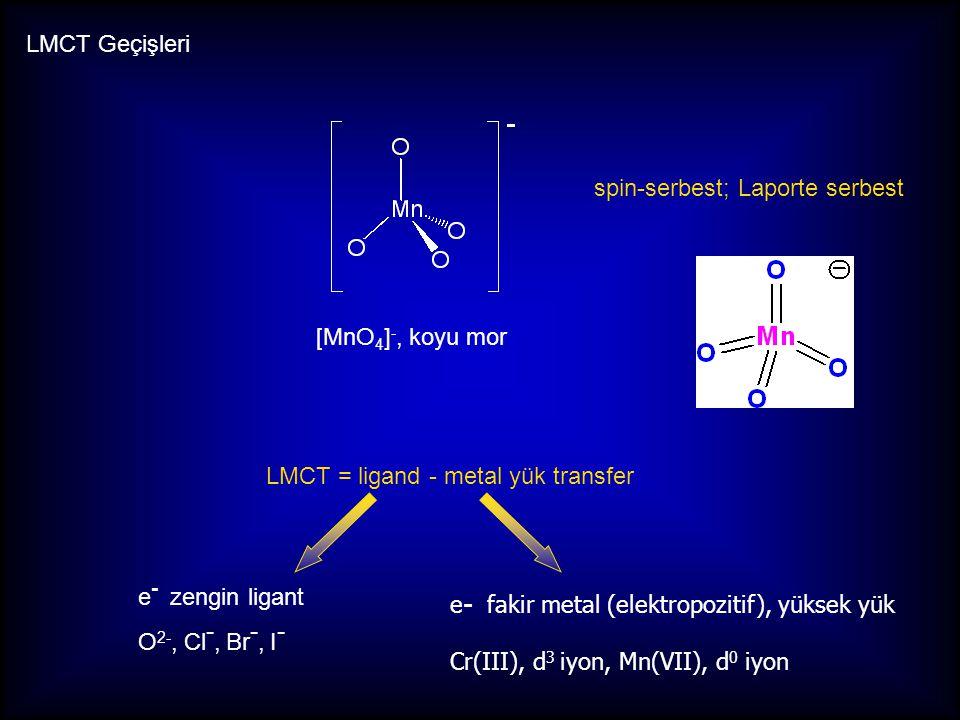 LMCT Geçişleri [MnO 4 ] -, koyu mor LMCT = ligand - metal yük transfer e - zengin ligant O 2-, Cl -, Br -, I - spin-serbest; Laporte serbest e- fakir