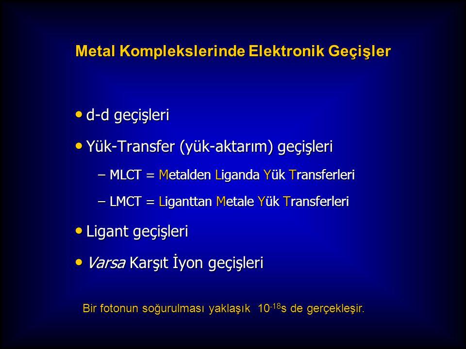 d-d geçişleri d-d geçişleri Yük-Transfer (yük-aktarım) geçişleri Yük-Transfer (yük-aktarım) geçişleri –MLCT = Metalden Liganda Yük Transferleri –LMCT