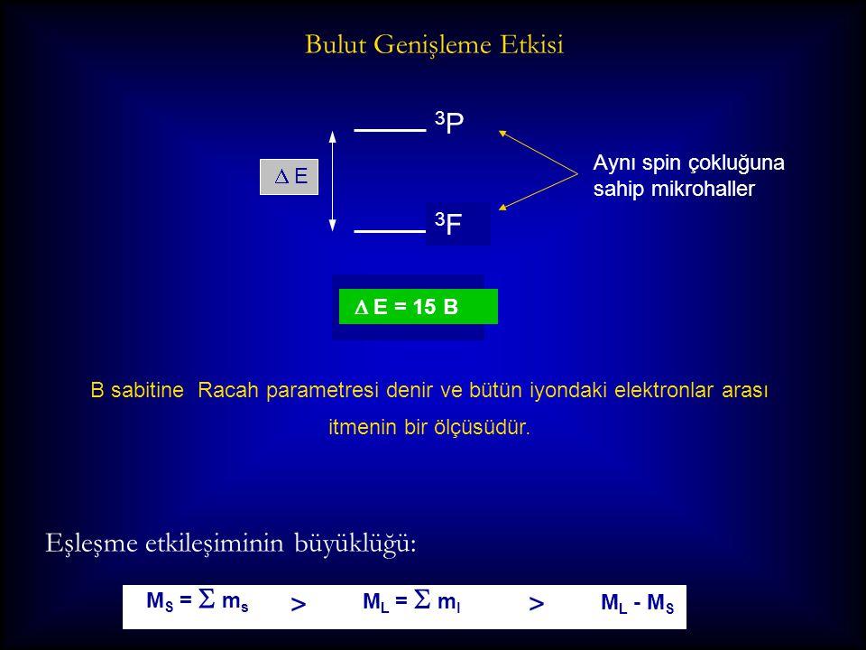 3P3P 3F3F  E  E = 15 B B sabitine Racah parametresi denir ve bütün iyondaki elektronlar arası itmenin bir ölçüsüdür. Aynı spin çokluğuna sahip mikro