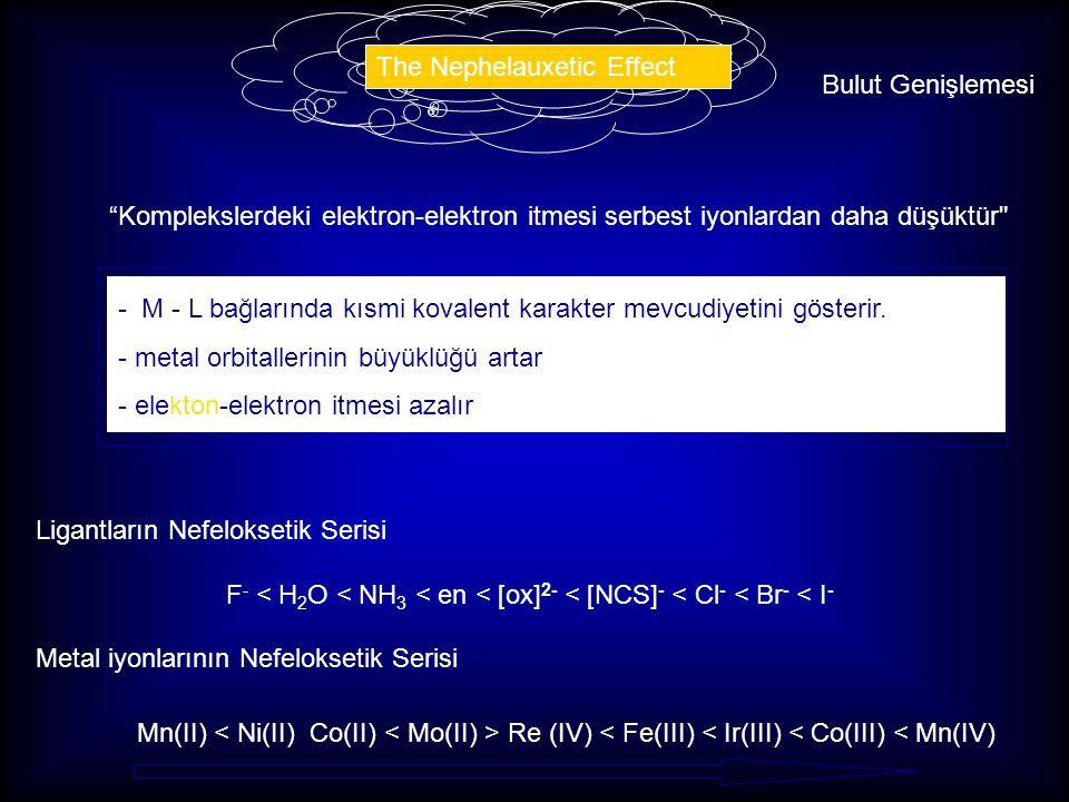 - M - L bağlarında kısmi kovalent karakter mevcudiyetini gösterir. - metal orbitallerinin büyüklüğü artar - elekton-elektron itmesi azalır Ligantların
