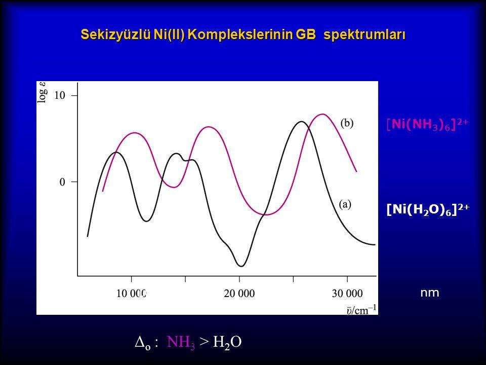 Çok elektronlu Atomlar – 6 C : 1s 2 2s 2 2p 2 – 2p elektronları için mümkün olan 6 konum vardır.