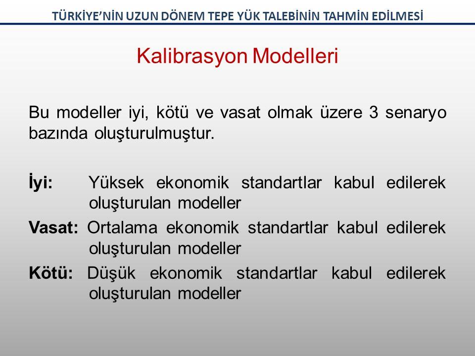 Bu modeller iyi, kötü ve vasat olmak üzere 3 senaryo bazında oluşturulmuştur. İyi: Yüksek ekonomik standartlar kabul edilerek oluşturulan modeller Vas