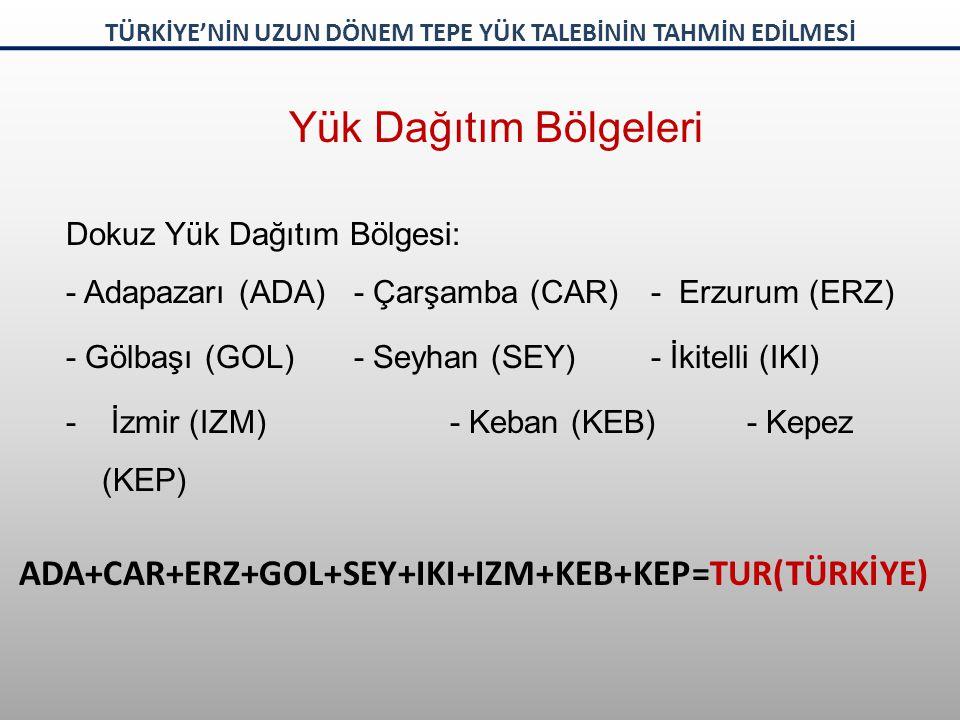 Yük Dağıtım Bölgeleri Dokuz Yük Dağıtım Bölgesi: - Adapazarı (ADA)- Çarşamba (CAR) - Erzurum (ERZ) - Gölbaşı (GOL)- Seyhan (SEY) - İkitelli (IKI) - İzmir (IZM)- Keban (KEB) - Kepez (KEP) ADA+CAR+ERZ+GOL+SEY+IKI+IZM+KEB+KEP=TUR(TÜRKİYE) TÜRKİYE'NİN UZUN DÖNEM TEPE YÜK TALEBİNİN TAHMİN EDİLMESİ