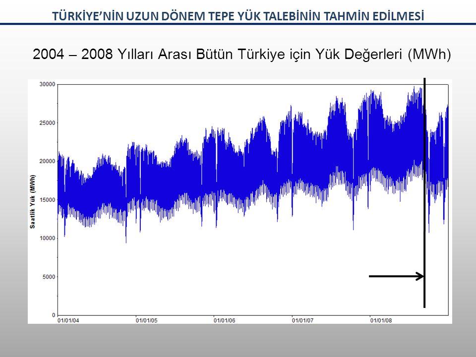 2004 – 2008 Yılları Arası Bütün Türkiye için Yük Değerleri (MWh) TÜRKİYE'NİN UZUN DÖNEM TEPE YÜK TALEBİNİN TAHMİN EDİLMESİ