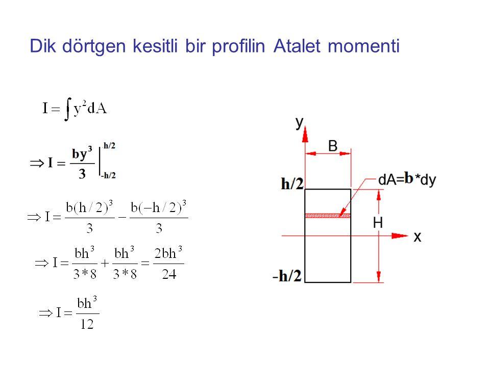 TORK YÜKLERİ Bir kirişte extra bir tork yükü varsa bunun kuvvet diyaramında bir etkisi olmaz fakat moment diyagramında reaksiyon momentinin olduğu yere kadar etkisi sabit olur.