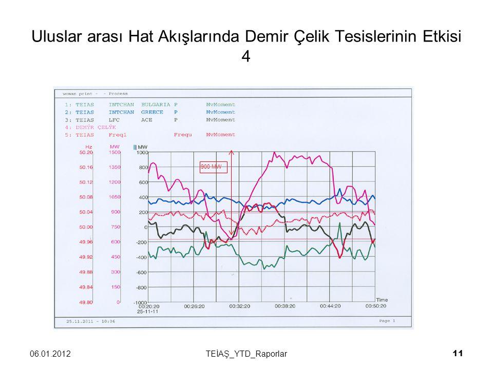 Uluslar arası Hat Akışlarında Demir Çelik Tesislerinin Etkisi 4 06.01.2012TEİAŞ_YTD_Raporlar 11 900 MW