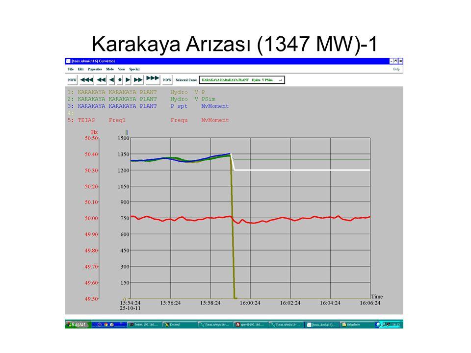 Karakaya Arızası (1347 MW)-1