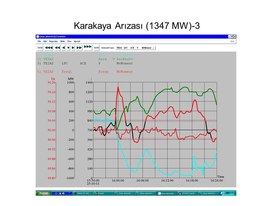Karakaya Arızası (1347 MW)-3