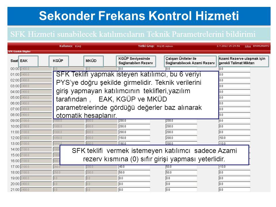 Sekonder Frekans Kontrol Hizmeti SFK Hizmeti sunabilecek katılımcıların Teknik Parametrelerini bildirimi SFK Teklifi yapmak isteyen katılımcı, bu 6 veriyi PYS'ye doğru şekilde girmelidir.