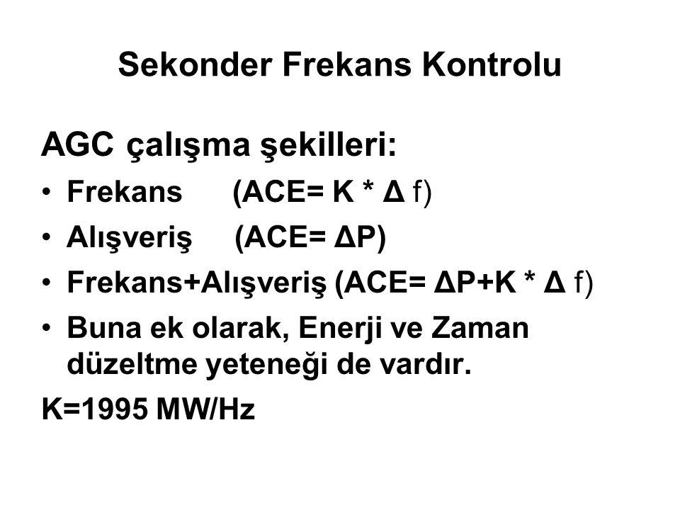 Sekonder Frekans Kontrolu AGC çalışma şekilleri: Frekans (ACE= K * Δ f) Alışveriş (ACE= ΔP) Frekans+Alışveriş (ACE= ΔP+K * Δ f) Buna ek olarak, Enerji ve Zaman düzeltme yeteneği de vardır.