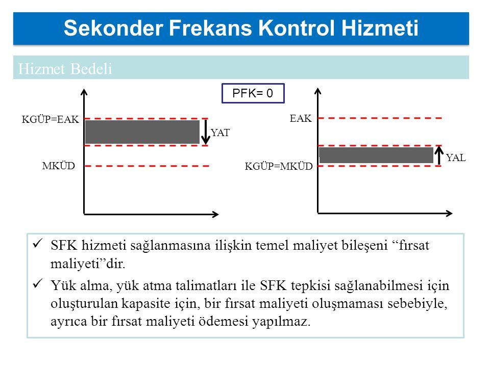 KGÜP=EAK YAT MKÜD Sekonder Frekans Kontrol Hizmeti SFK hizmeti sağlanmasına ilişkin temel maliyet bileşeni fırsat maliyeti dir.