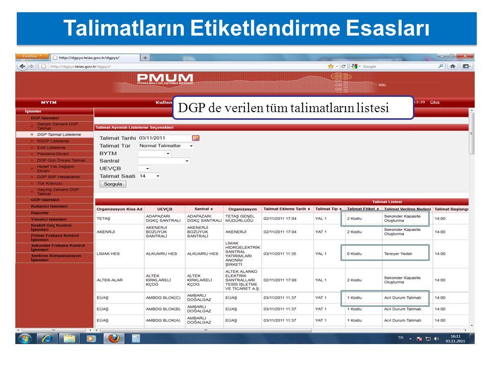 DGP de verilen tüm talimatların listesi Talimatların Etiketlendirme Esasları