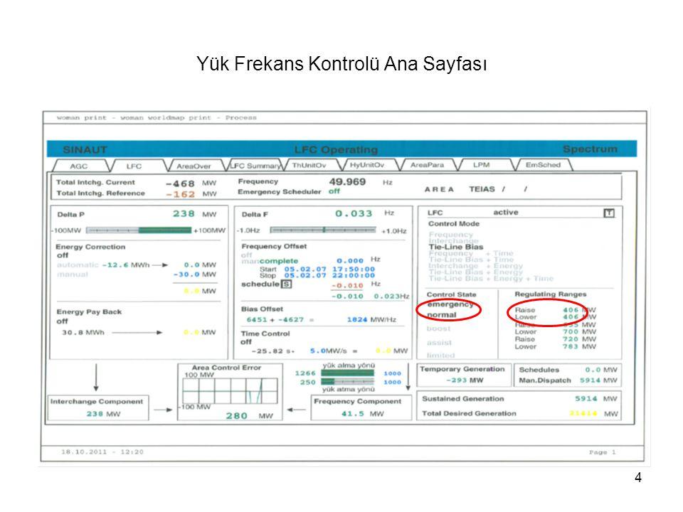 Sekonder Frekans Kontrol Hizmeti Normal Talimatların Listelendiği ekranda SFK hizmeti için verilmiş 2 Kodlu YAL veya YAT talimatları görülebilir.Bu örnekte Atatürk HES'e 50 MW 2 kodlu YAT talimatı verilmiştir.