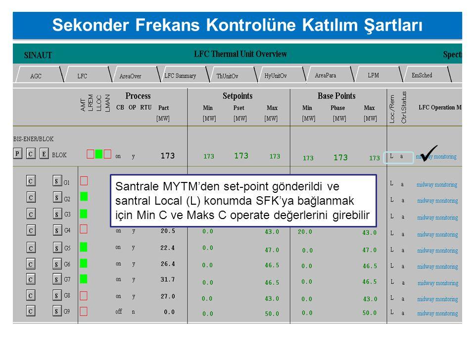 Sekonder Frekans Kontrolüne Katılım Şartları Santrale MYTM'den set-point gönderildi ve santral Local (L) konumda SFK'ya bağlanmak için Min C ve Maks C operate değerlerini girebilir