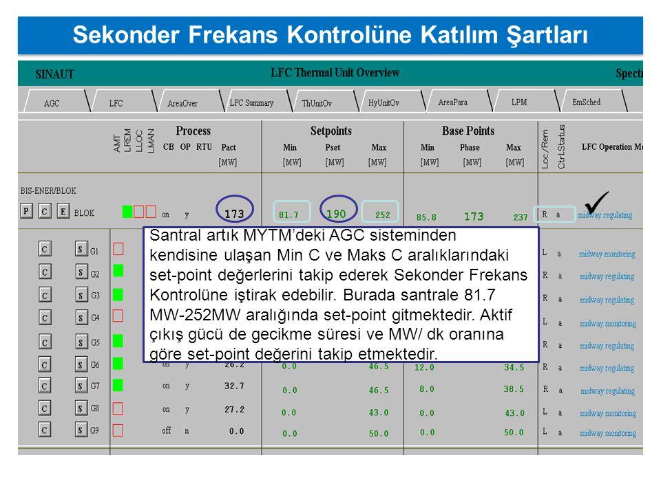 Sekonder Frekans Kontrolüne Katılım Şartları Santral artık MYTM'deki AGC sisteminden kendisine ulaşan Min C ve Maks C aralıklarındaki set-point değerlerini takip ederek Sekonder Frekans Kontrolüne iştirak edebilir.