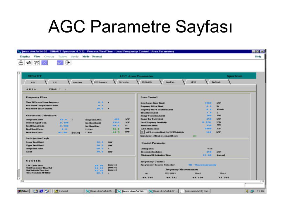 Sekonder Frekans Kontrolüne Katılım Şartları RTU bilgileri Kesici bilgileri Ünite çıkış güç ve yön bilgileri İletişim Linkleri