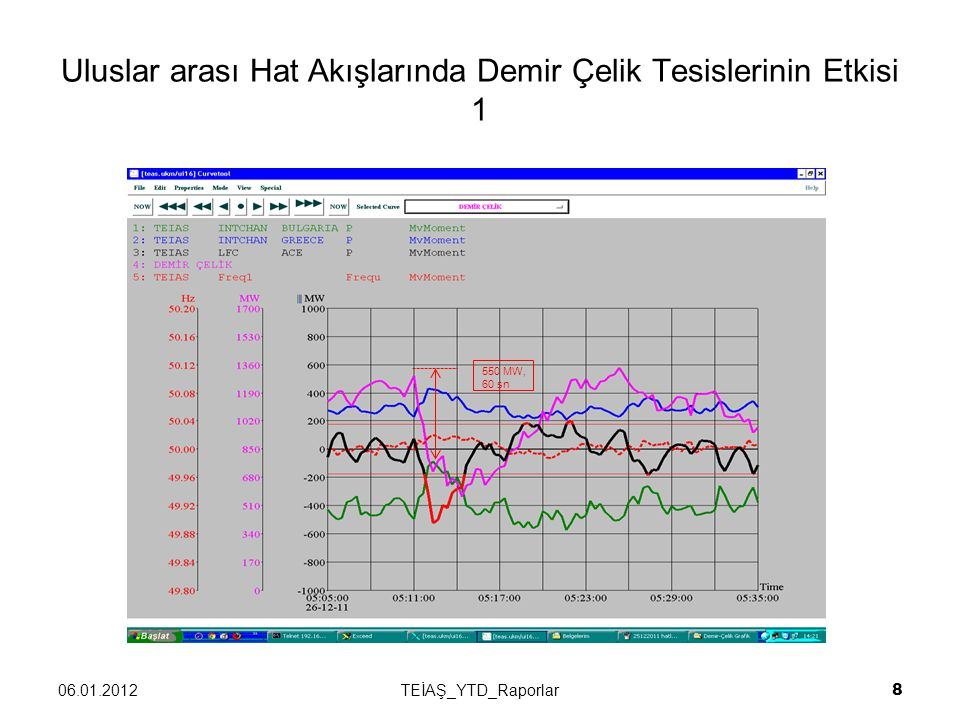 Sekonder Rezerv 2 06.01.2012TEİAŞ_YTD_Raporlar 9