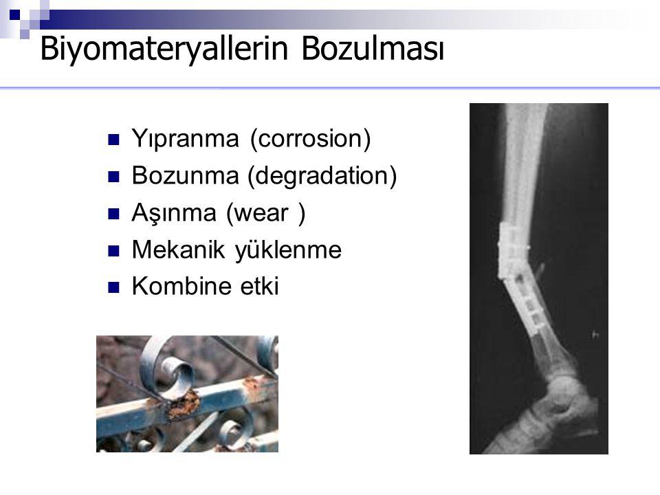 Biyomateryallerin Bozulması Yıpranma (corrosion) Bozunma (degradation) Aşınma (wear ) Mekanik yüklenme Kombine etki