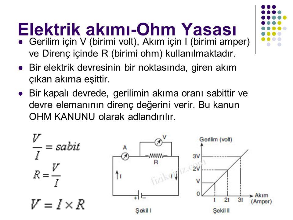 Elektrik akımı-Ohm Yasası Gerilim için V (birimi volt), Akım için I (birimi amper) ve Direnç içinde R (birimi ohm) kullanılmaktadır. Bir elektrik devr