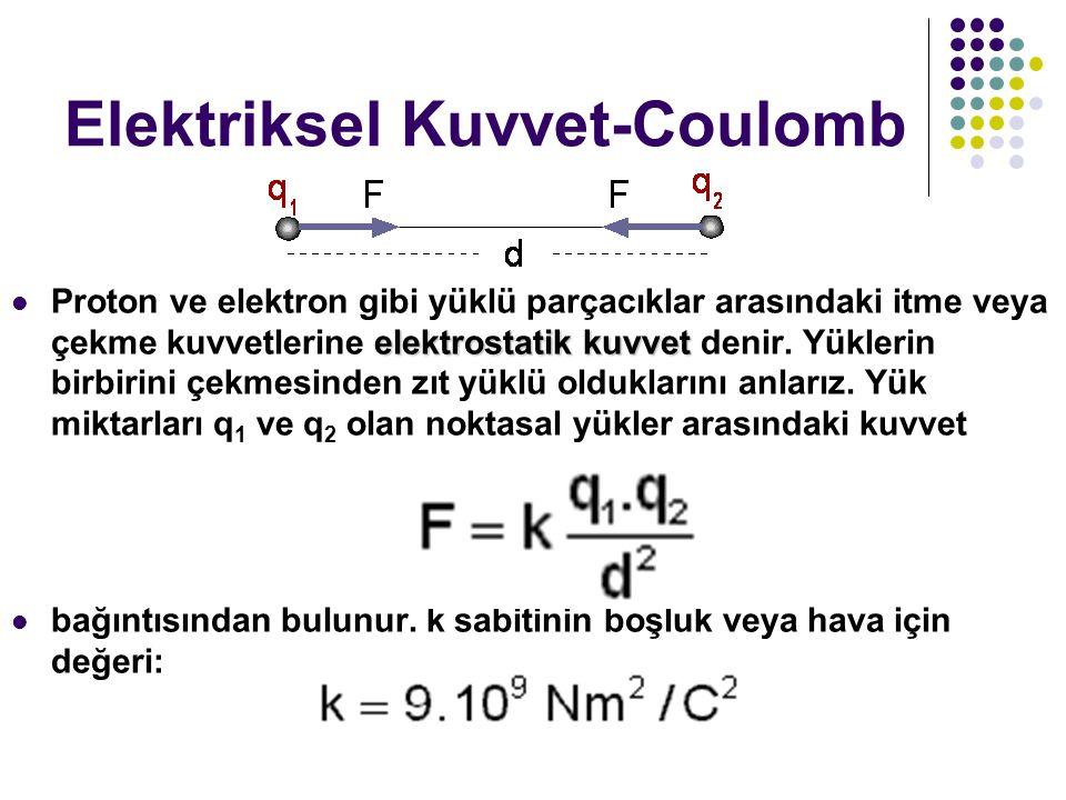 Elektriksel Kuvvet-Coulomb elektrostatik kuvvet Proton ve elektron gibi yüklü parçacıklar arasındaki itme veya çekme kuvvetlerine elektrostatik kuvvet