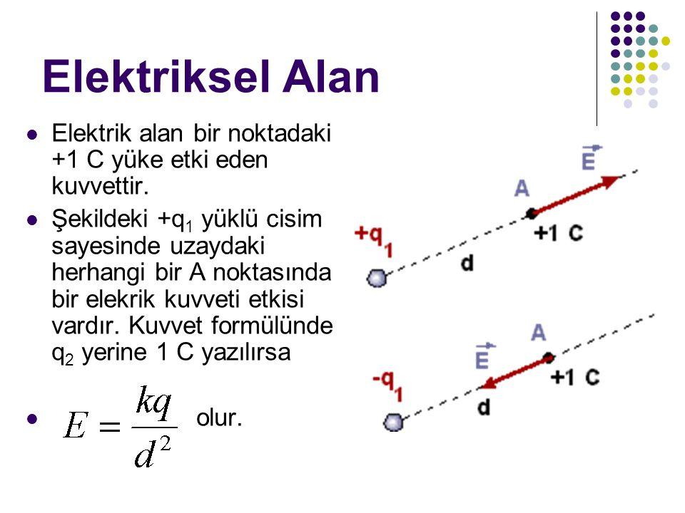 Elektriksel Alan Elektrik alan bir noktadaki +1 C yüke etki eden kuvvettir. Şekildeki +q 1 yüklü cisim sayesinde uzaydaki herhangi bir A noktasında bi