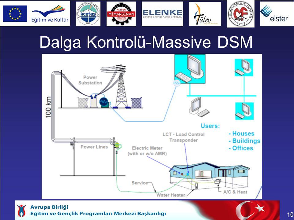 10 Dalga Kontrolü-Massive DSM