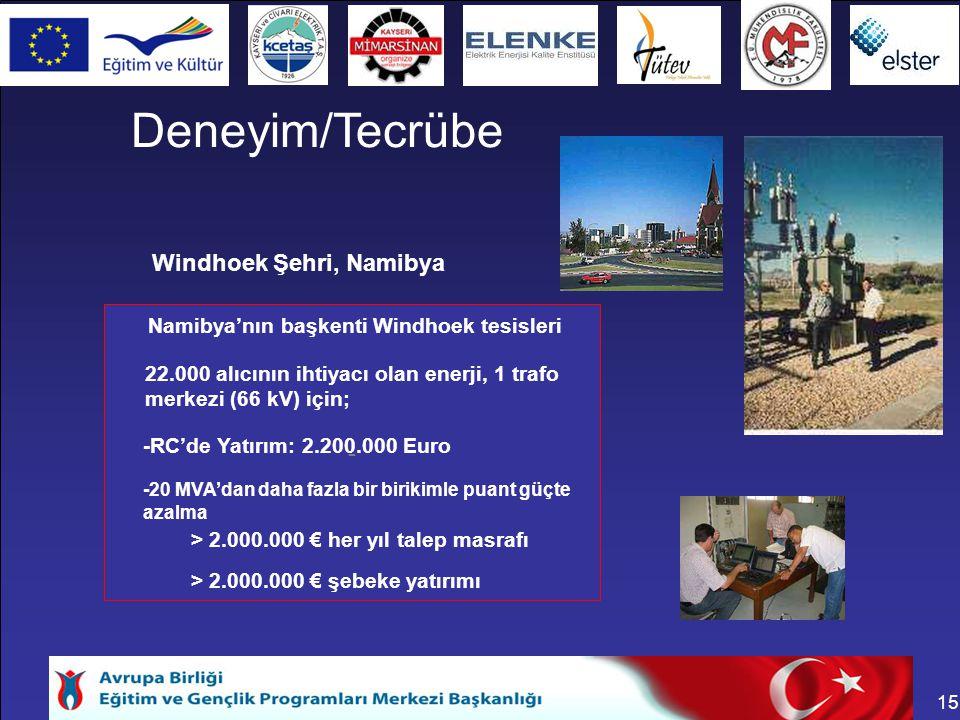 15 - > 2.000.000 € şebeke yatırımı > 2.000.000 € her yıl talep masrafı -20 MVA'dan daha fazla bir birikimle puant güçte azalma -RC'de Yatırım: 2.200.000 Euro 22.000 alıcının ihtiyacı olan enerji, 1 trafo merkezi (66 kV) için; Namibya'nın başkenti Windhoek tesisleri Windhoek Şehri, Namibya Deneyim/Tecrübe