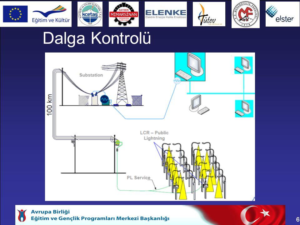 17 Deneyim/Tecrübe Sistem; kamu aydınlatması ve TOU tarife kontrol sistemini kullanmakta.
