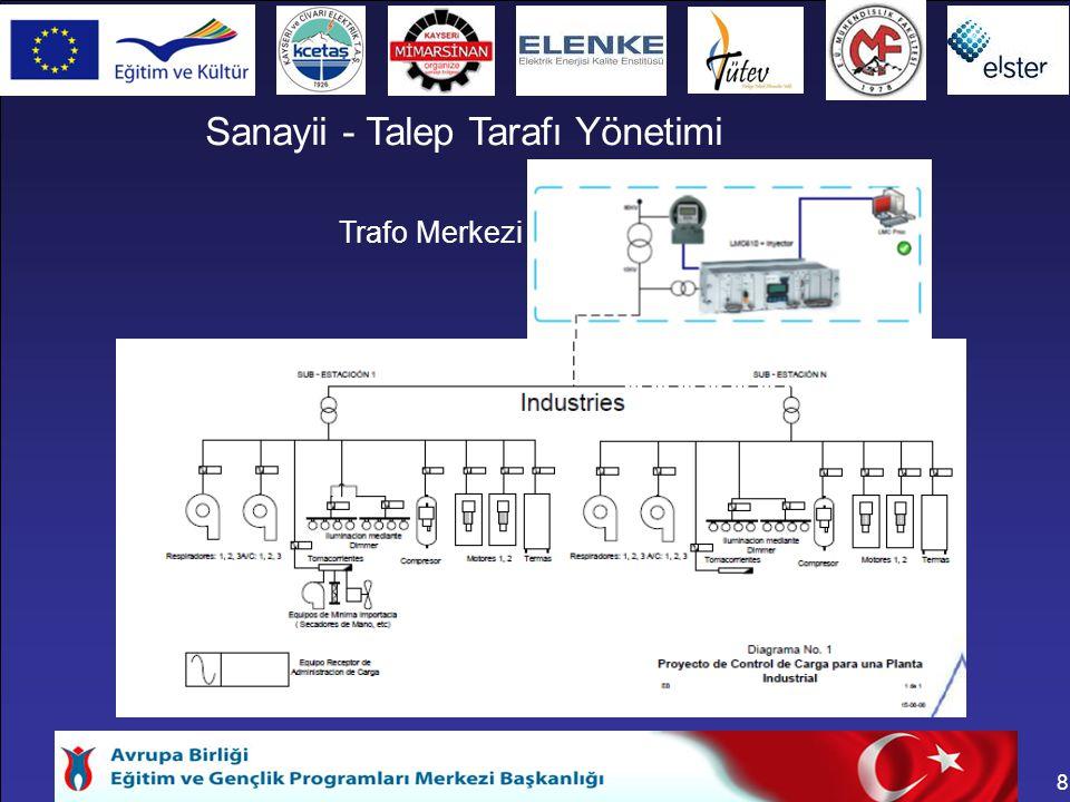 8 Sanayii - Talep Tarafı Yönetimi Trafo Merkezi