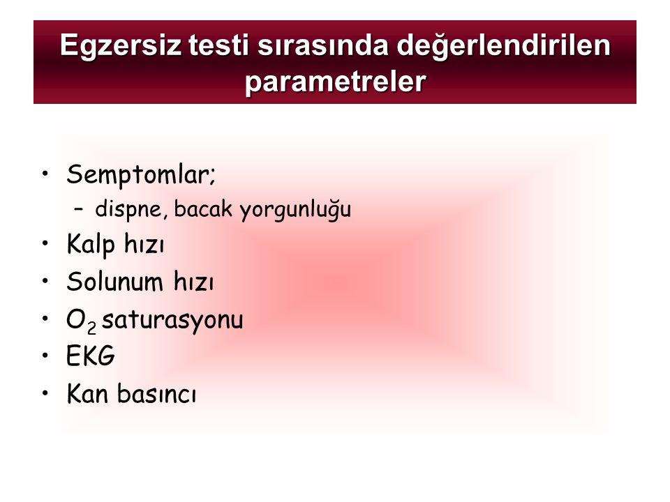 Egzersiz testi sırasında değerlendirilen parametreler Semptomlar; –dispne, bacak yorgunluğu Kalp hızı Solunum hızı O 2 saturasyonu EKG Kan basıncı