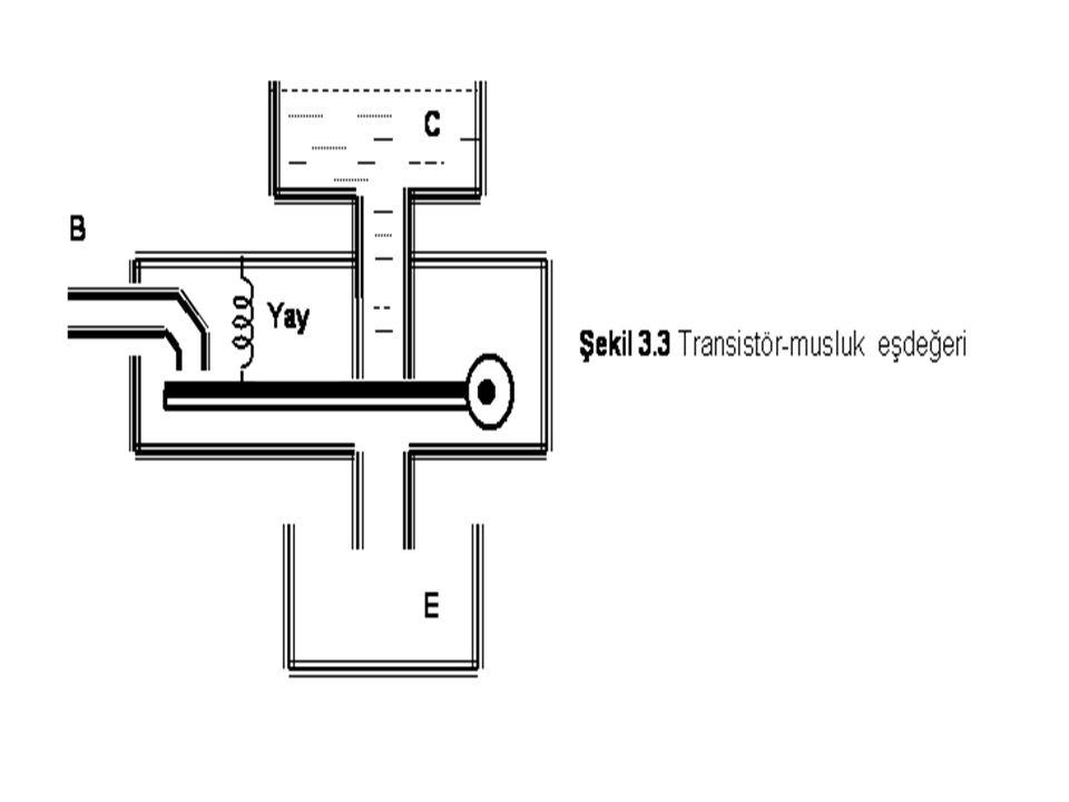 Transistörlerin doğru olarak çalıştırılabilmeleri için her iki PN birleşme yüzeyi, dışarıdan uygulanacak DC gerilim kaynakları tarafından polarlanması gerekmektedir.