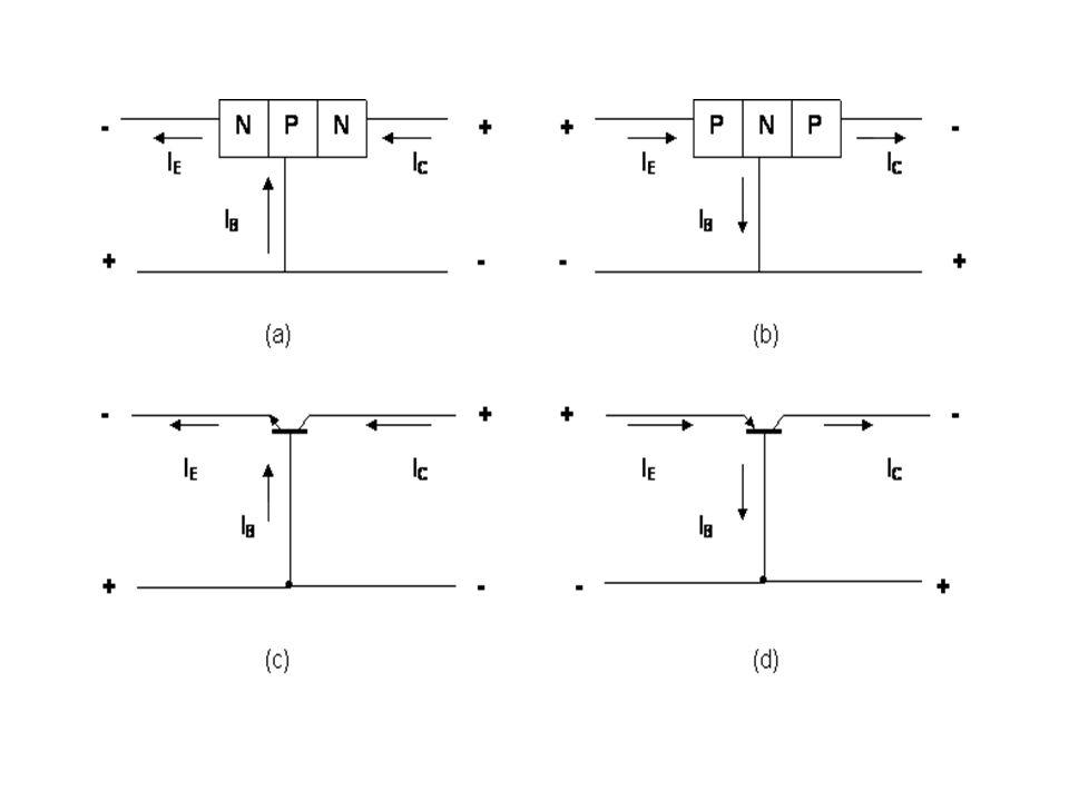 R C = = 116  I B(sat) = = = 0.45 mA dir.Vin = (3.3k x 0.45mA) + 0.7 V = 2.