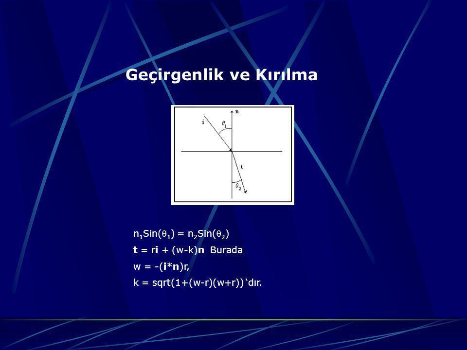 Geçirgenlik ve Kırılma n 1 Sin( 1 ) = n 2 Sin( 2 ) t = ri + (w-k)n Burada w = -(i*n)r, k = sqrt(1+(w-r)(w+r)) 'dır.