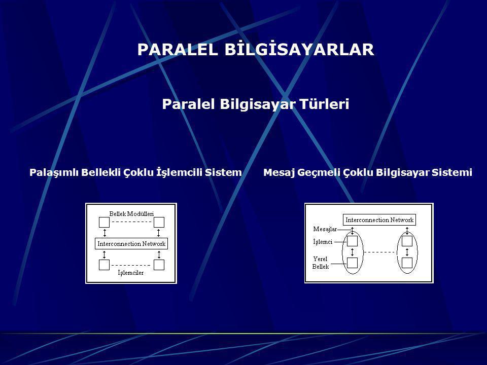 PARALEL BİLGİSAYARLAR Paralel Bilgisayar Türleri Palaşımlı Bellekli Çoklu İşlemcili Sistem Mesaj Geçmeli Çoklu Bilgisayar Sistemi