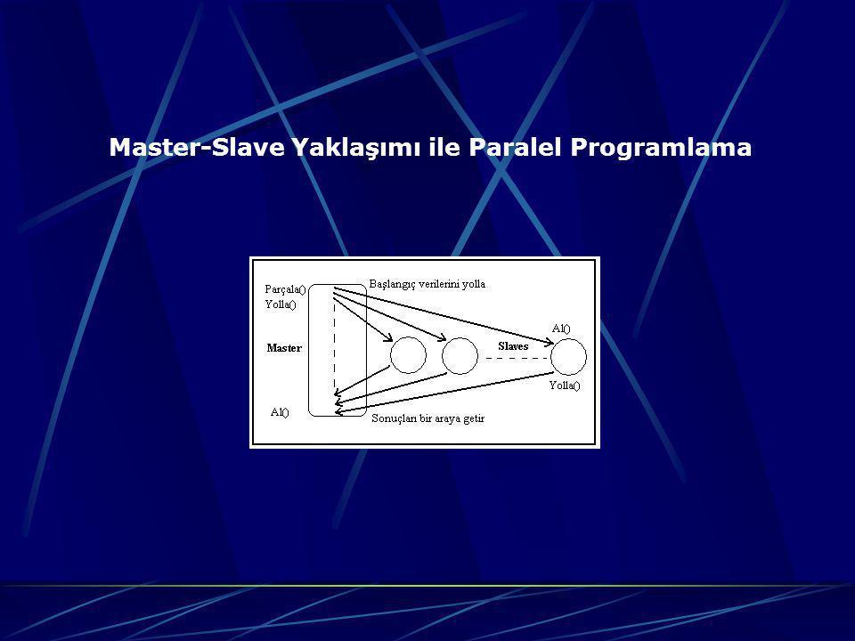 Master-Slave Yaklaşımı ile Paralel Programlama