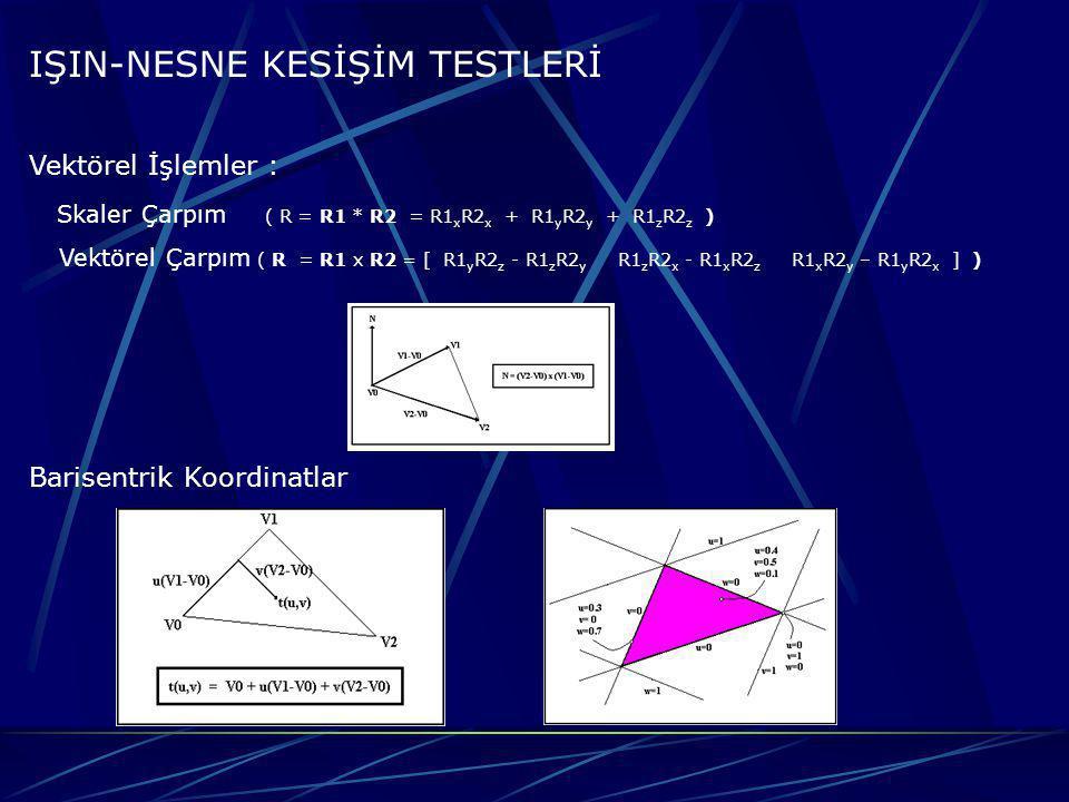 Işın-Yüzey Kesişim Testi P n = [ A B C ] normaline sahip bir P yüzeyinin denklemi Ax + By + Cz + D = 0 A( X 0 + tX d ) + B( Y 0 + tY d ) + C( Z 0 + tZ d ) + D = 0 t = - ( AX 0 + BY 0 + CZ 0 + D ) / (AX d + BY d + CZ d ) t = -( P n * R 0 + D ) / ( P n * R d ) P n * R d = 0 ise ışın yüzeye paraleldir.