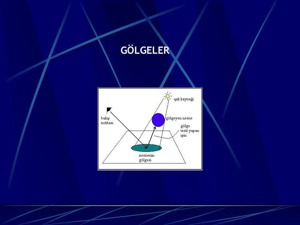 Işın İzlemeyi Hızlandırma Yöntemleri Vektörel Çarpımla Arkayüz Kaldırma Skaler Çarpımla Arkayüz Kaldırma 1.