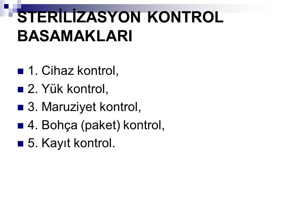STERİLİZASYON KONTROL BASAMAKLARI 1. Cihaz kontrol, 2. Yük kontrol, 3. Maruziyet kontrol, 4. Bohça (paket) kontrol, 5. Kayıt kontrol.