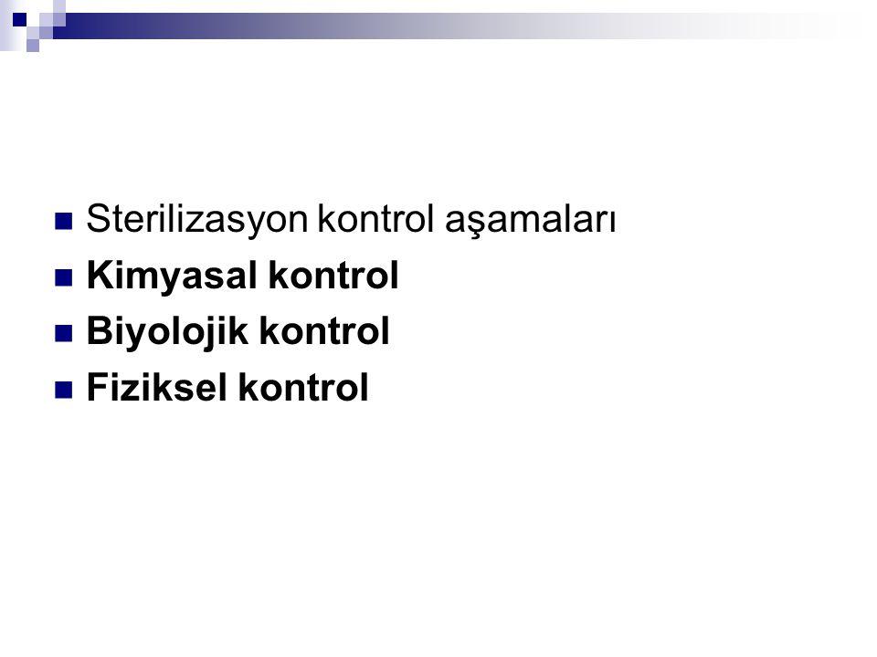 Sterilizasyon kontrol aşamaları Kimyasal kontrol Biyolojik kontrol Fiziksel kontrol