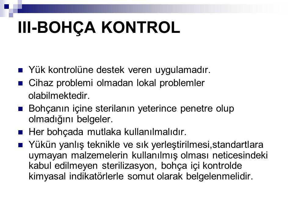 III-BOHÇA KONTROL Yük kontrolüne destek veren uygulamadır. Cihaz problemi olmadan lokal problemler olabilmektedir. Bohçanın içine sterilanın yeterince