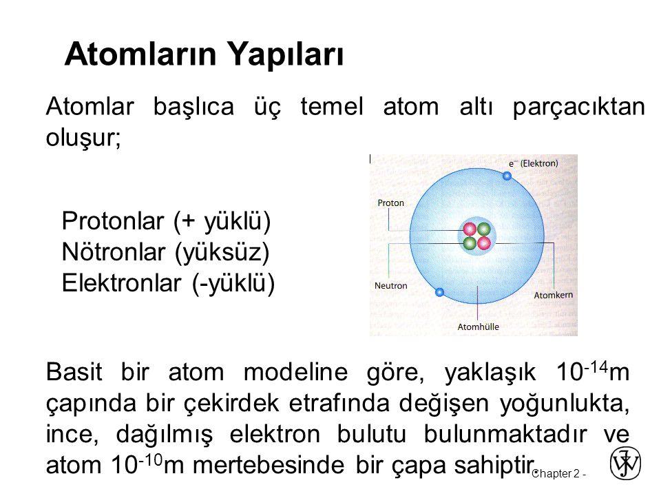 Chapter 2 - Atomların Yapıları Atomlar başlıca üç temel atom altı parçacıktan oluşur; Protonlar (+ yüklü) Nötronlar (yüksüz) Elektronlar (-yüklü) Basit bir atom modeline göre, yaklaşık 10 -14 m çapında bir çekirdek etrafında değişen yoğunlukta, ince, dağılmış elektron bulutu bulunmaktadır ve atom 10 -10 m mertebesinde bir çapa sahiptir.