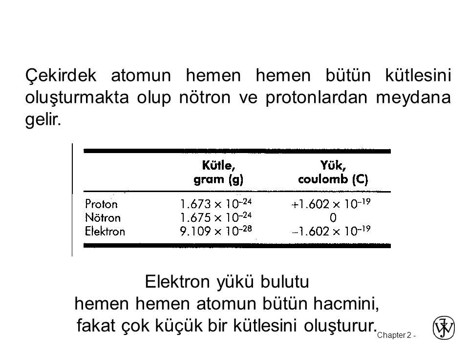 Chapter 2 - Çekirdek atomun hemen hemen bütün kütlesini oluşturmakta olup nötron ve protonlardan meydana gelir.