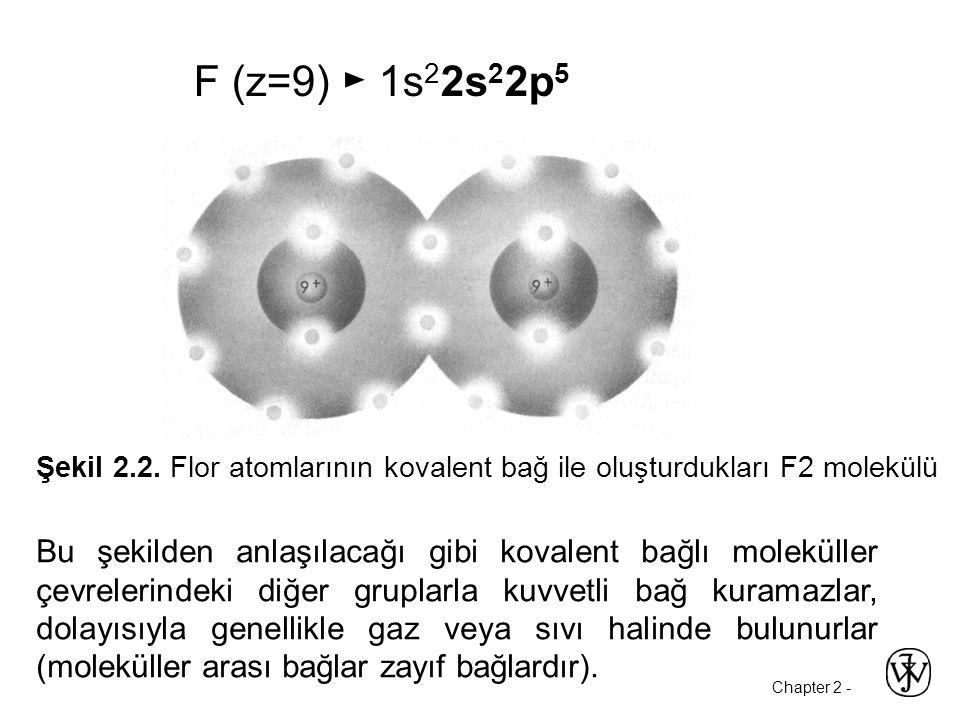 Chapter 2 - F (z=9) ► 1s 2 2s 2 2p 5 Şekil 2.2.