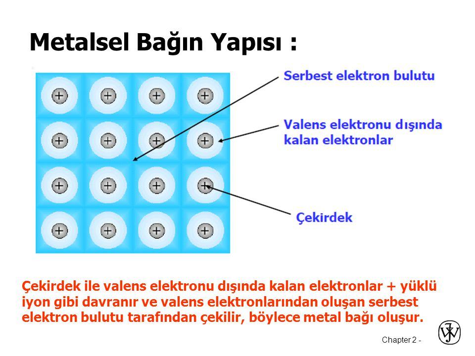 Chapter 2 - Metalsel Bağın Yapısı : Çekirdek ile valens elektronu dışında kalan elektronlar + yüklü iyon gibi davranır ve valens elektronlarından oluşan serbest elektron bulutu tarafından çekilir, böylece metal bağı oluşur.